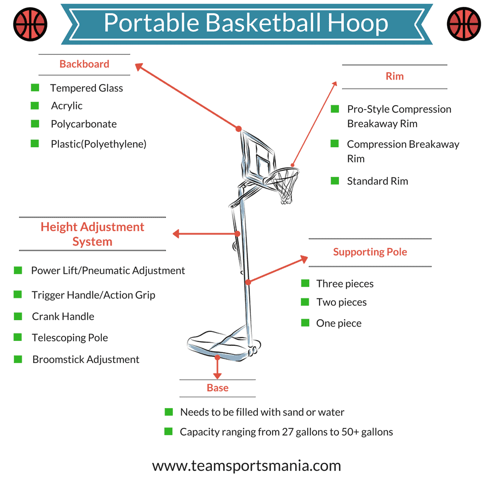 portable basketball hoop infographic