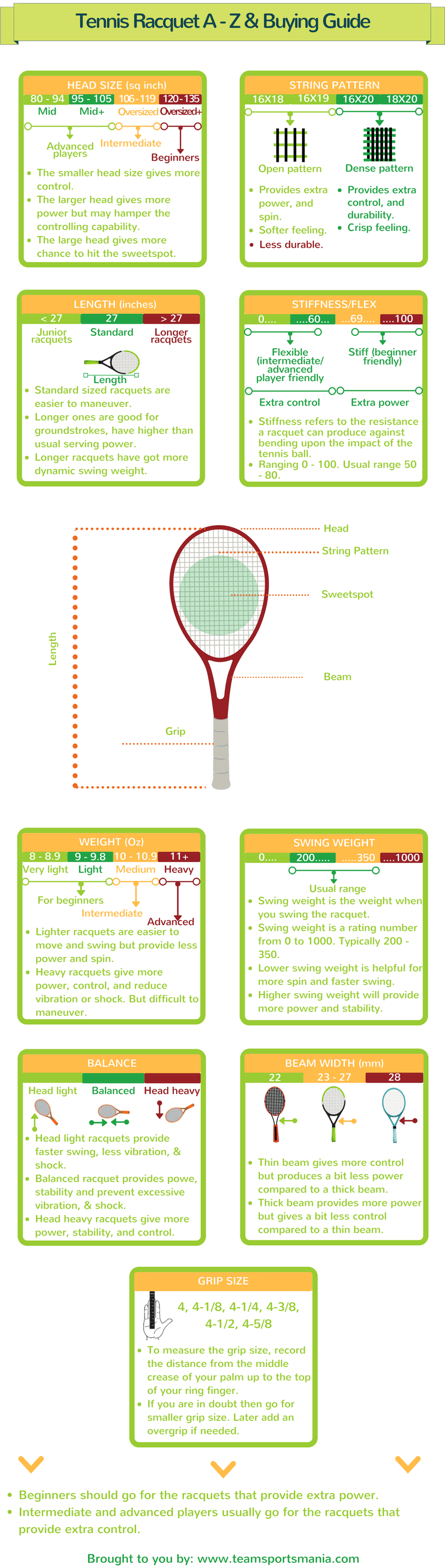 tennis racquet guide infographic